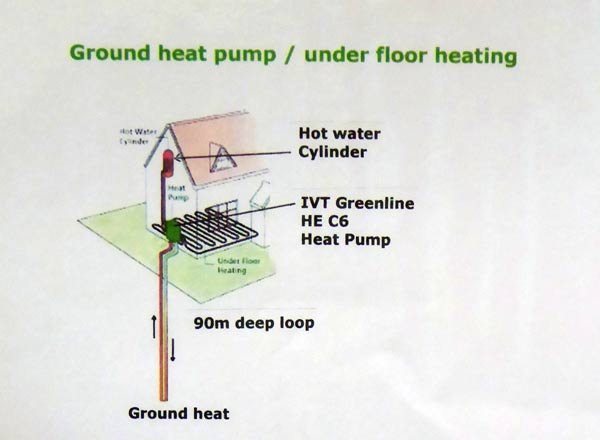 12-Ground-heat-pump